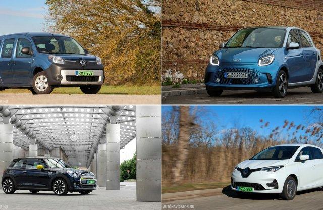 Új villanyautó-támogatás: mutatjuk a legjobban dotált modelleket